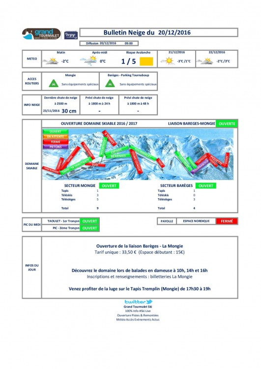 Bulletin enneigement Grand Tourmalet ,La Mongie-Barege